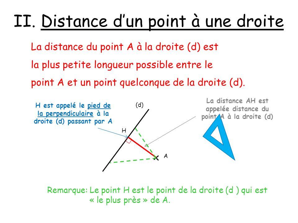 La distance AH est appelée distance du point A à la droite (d)