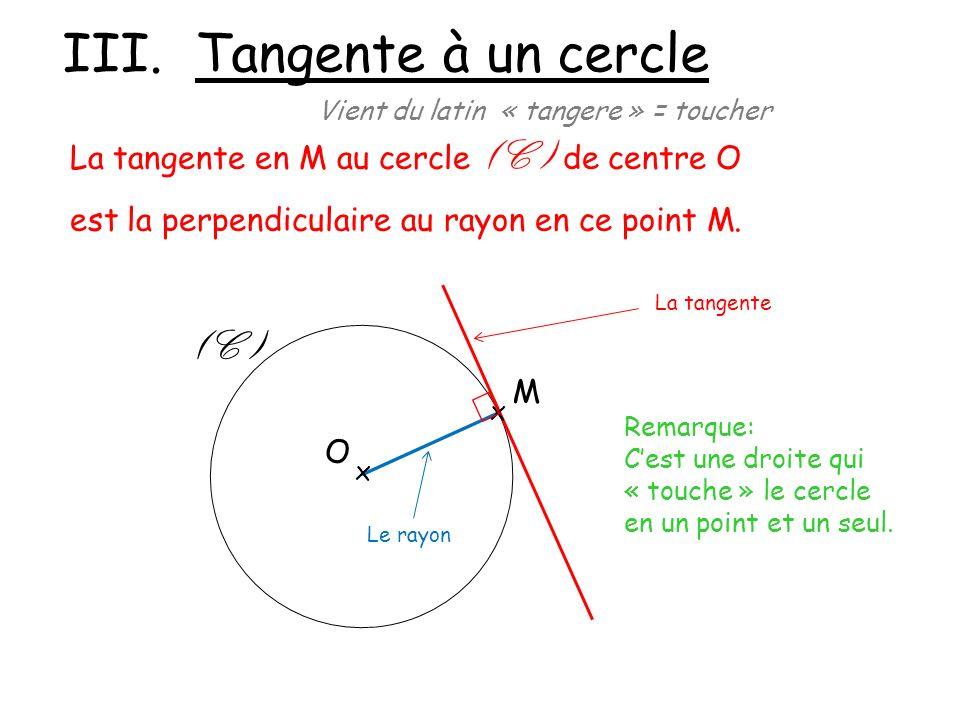 III. Tangente à un cercle