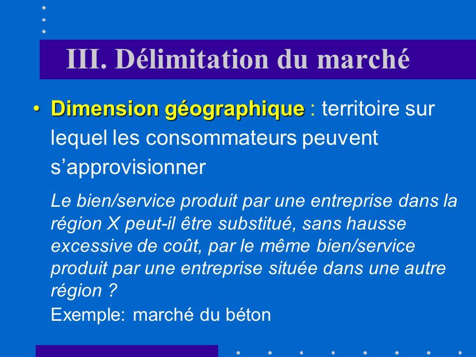 III. Délimitation du marché