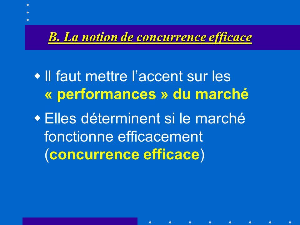 B. La notion de concurrence efficace