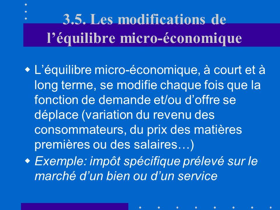3.5. Les modifications de l'équilibre micro-économique