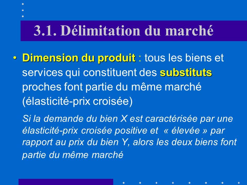 3.1. Délimitation du marché