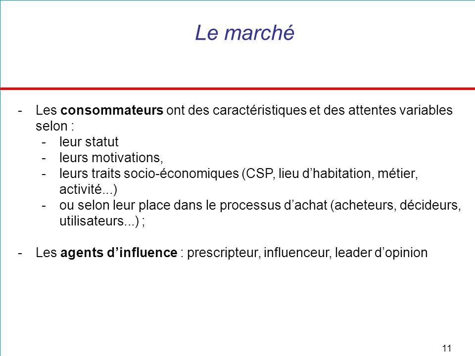 Le marché Les consommateurs ont des caractéristiques et des attentes variables selon : leur statut.