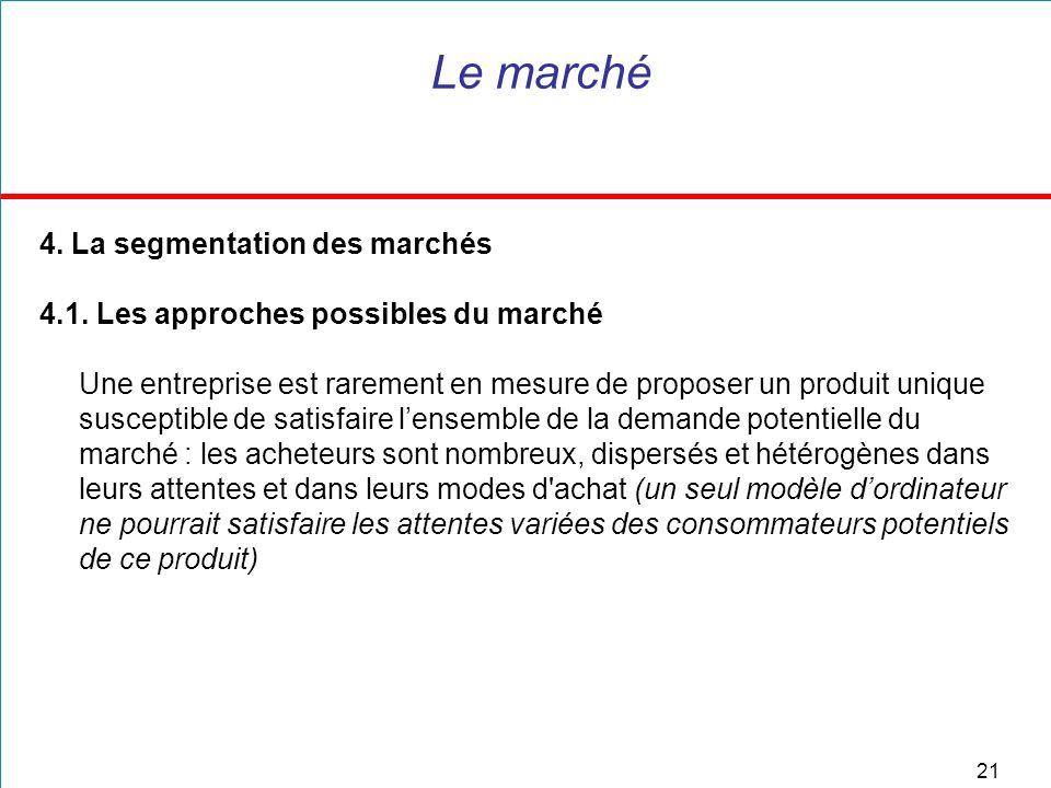 Le marché 4. La segmentation des marchés