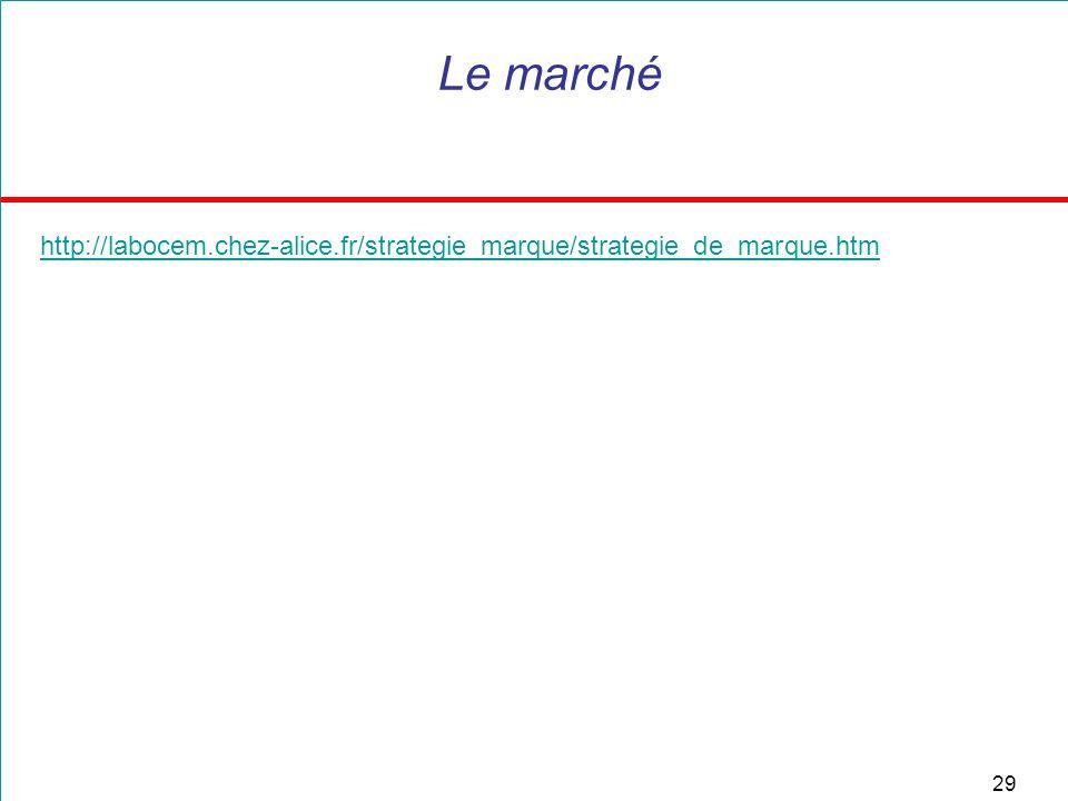 Le marché http://labocem.chez-alice.fr/strategie_marque/strategie_de_marque.htm