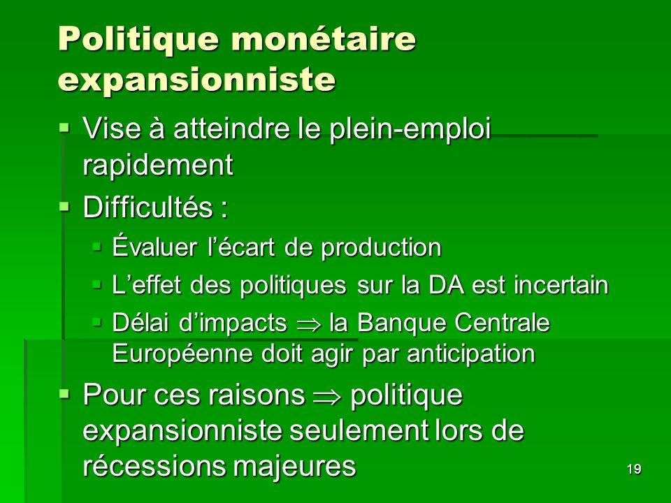 Politique monétaire expansionniste