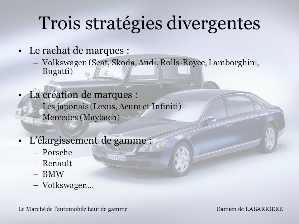 Trois stratégies divergentes