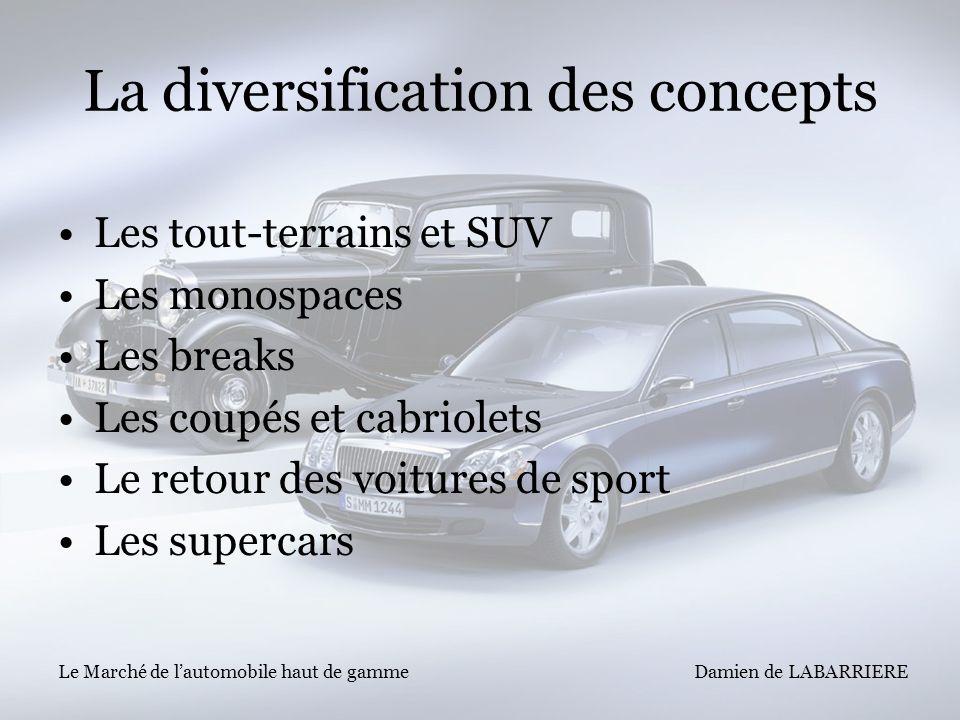 La diversification des concepts