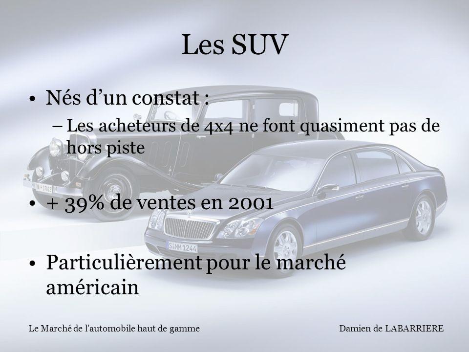 Les SUV Nés d'un constat : + 39% de ventes en 2001
