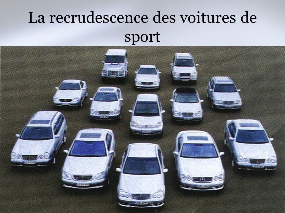 La recrudescence des voitures de sport