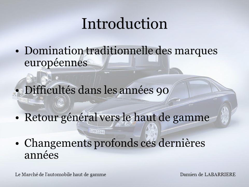 Introduction Domination traditionnelle des marques européennes
