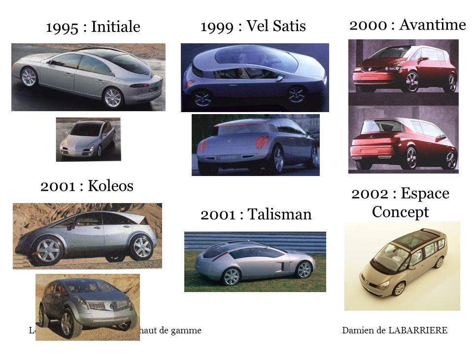 1999 : Vel Satis 2000 : Avantime 1995 : Initiale 2001 : Koleos