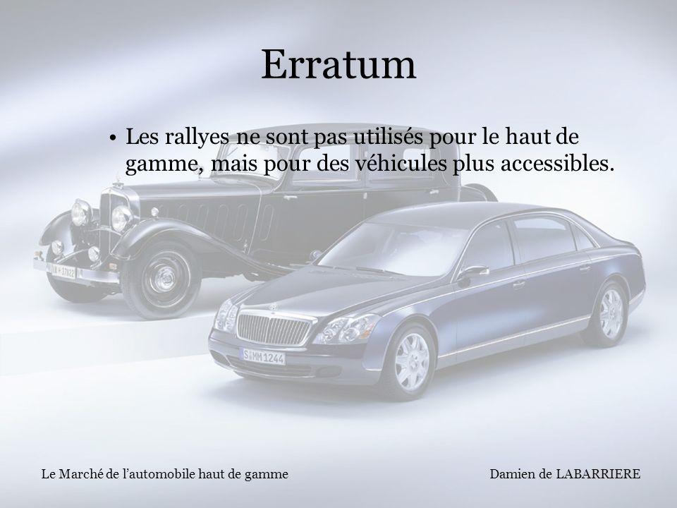 Erratum Les rallyes ne sont pas utilisés pour le haut de gamme, mais pour des véhicules plus accessibles.