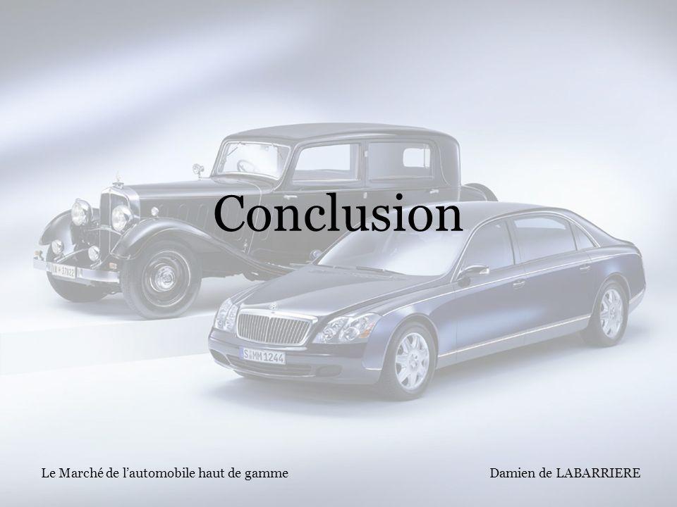 Conclusion Le Marché de l'automobile haut de gamme