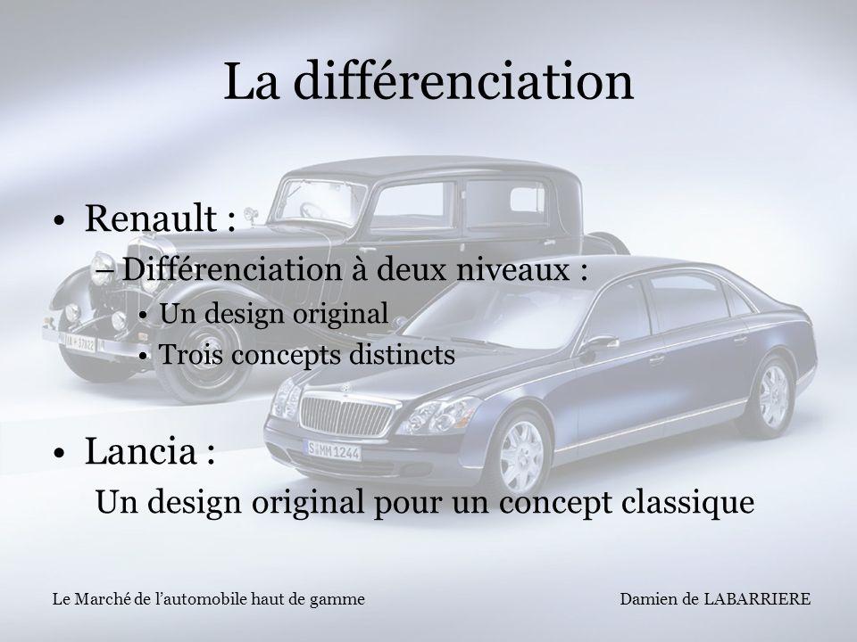 La différenciation Renault : Lancia : Différenciation à deux niveaux :