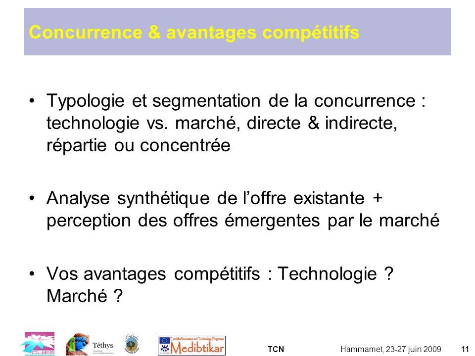 Concurrence & avantages compétitifs