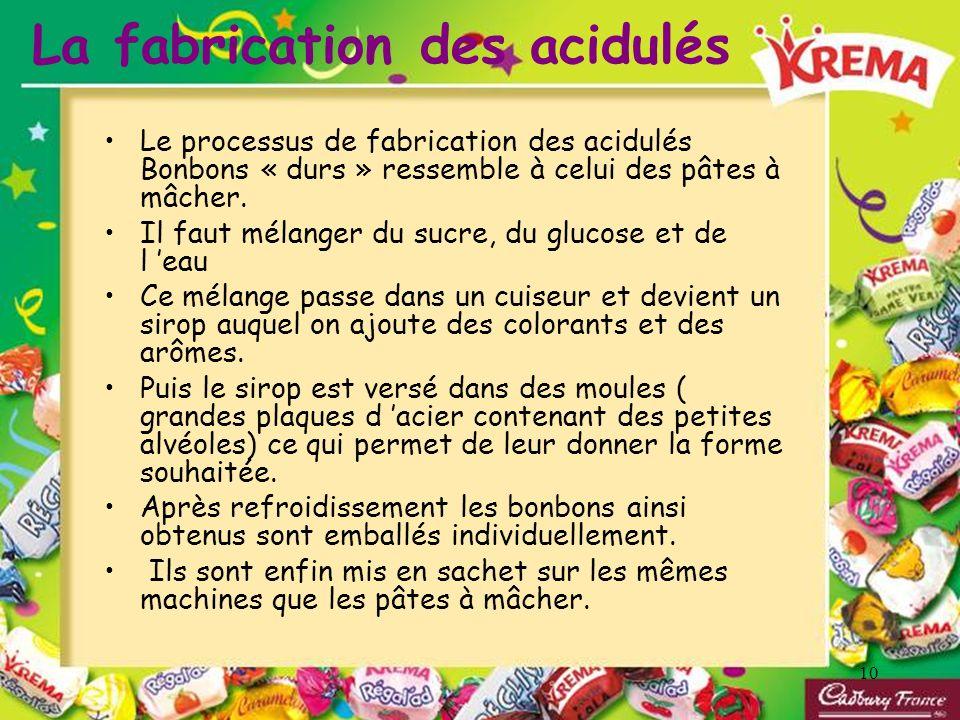 La fabrication des acidulés