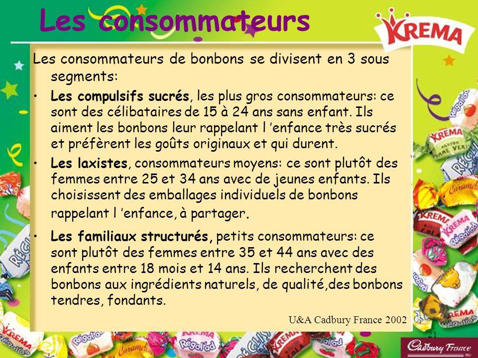 Les consommateurs Les consommateurs de bonbons se divisent en 3 sous segments: