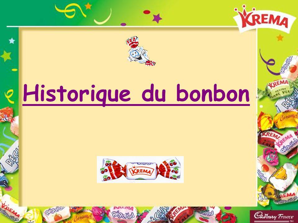 Historique du bonbon