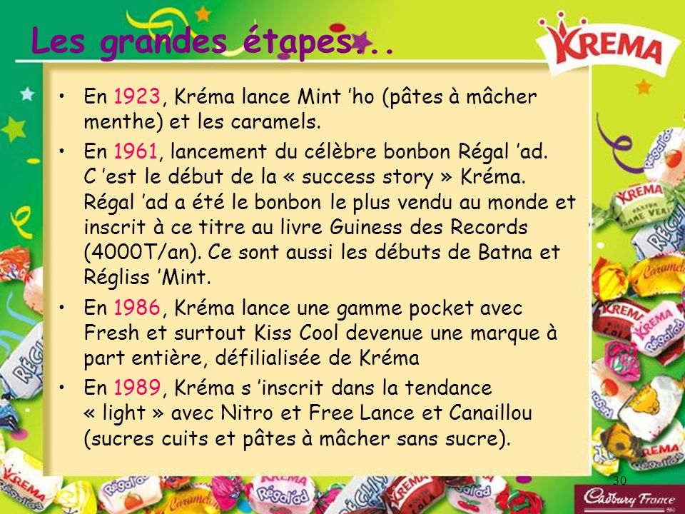 Les grandes étapes... En 1923, Kréma lance Mint 'ho (pâtes à mâcher menthe) et les caramels.