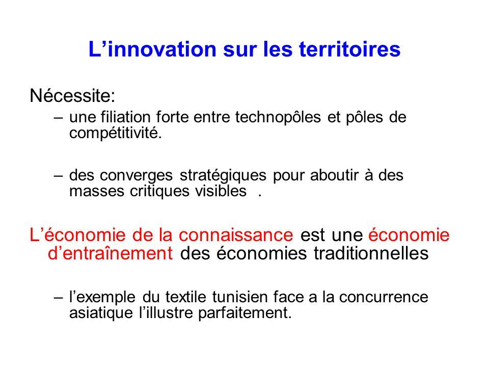 L'innovation sur les territoires