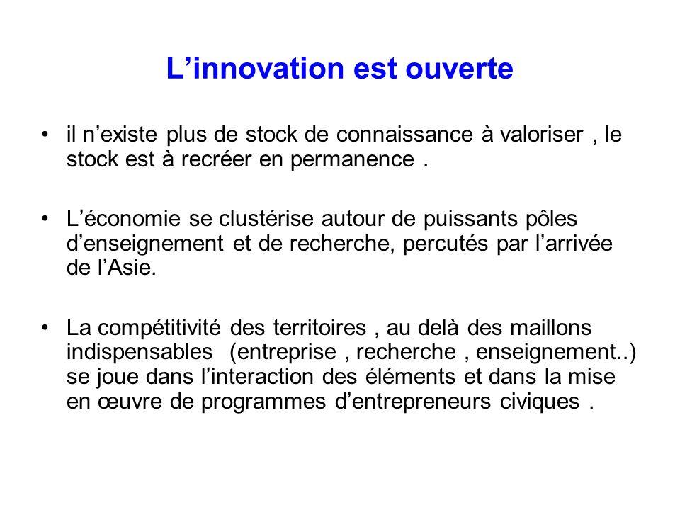 L'innovation est ouverte