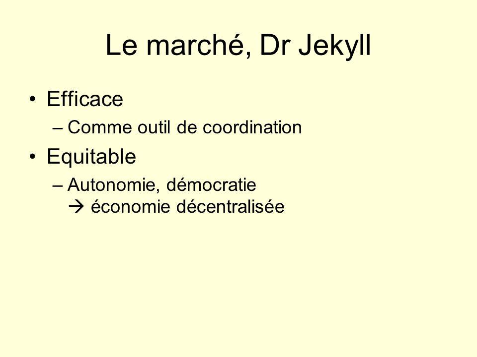Le marché, Dr Jekyll Efficace Equitable Comme outil de coordination