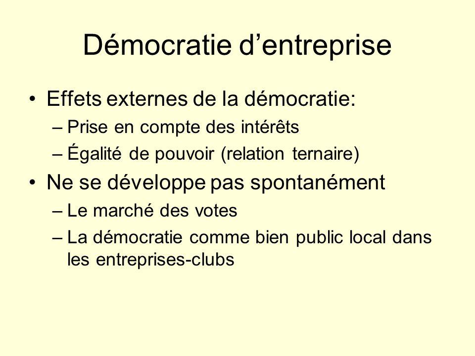 Démocratie d'entreprise