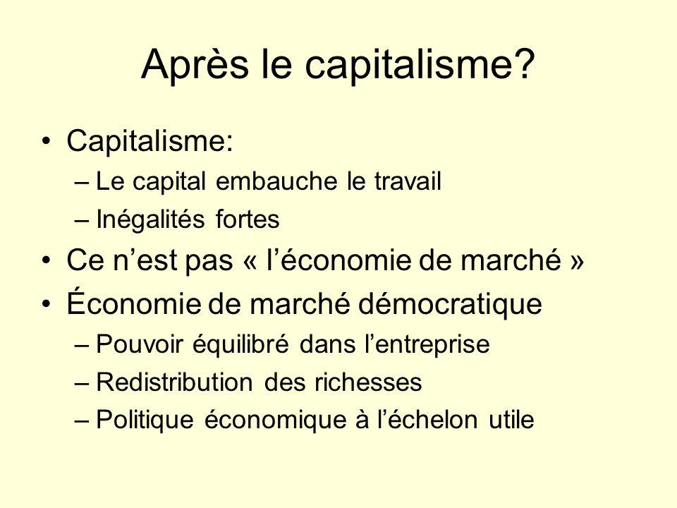 Après le capitalisme Capitalisme: