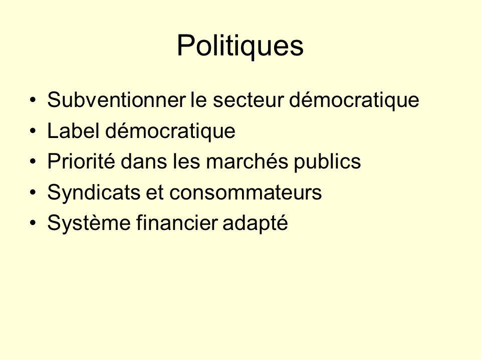 Politiques Subventionner le secteur démocratique Label démocratique