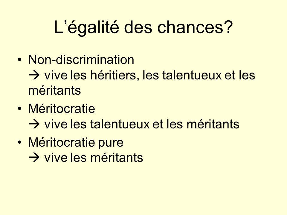 L'égalité des chances Non-discrimination  vive les héritiers, les talentueux et les méritants. Méritocratie  vive les talentueux et les méritants.