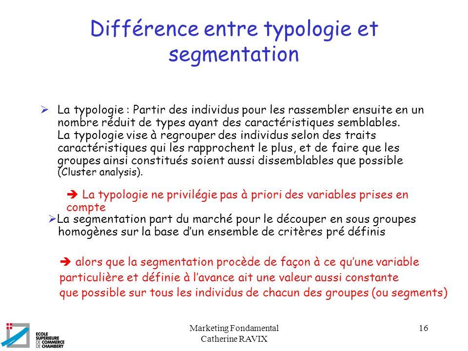 Différence entre typologie et segmentation