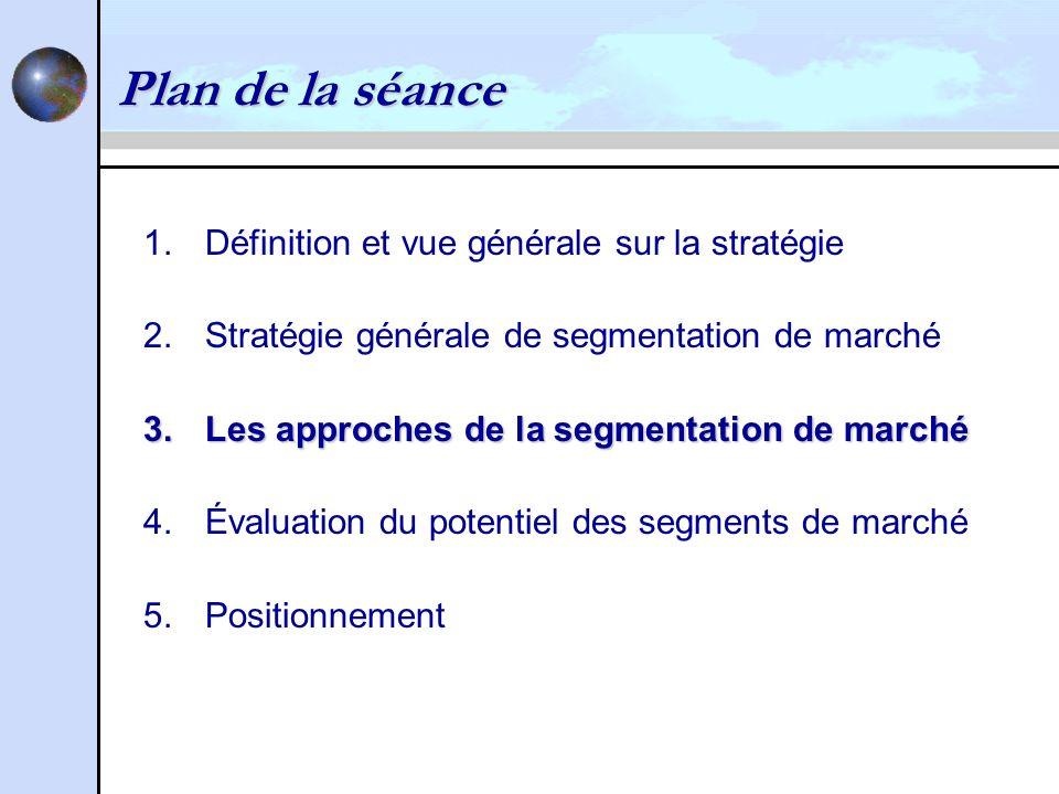 Plan de la séance Définition et vue générale sur la stratégie