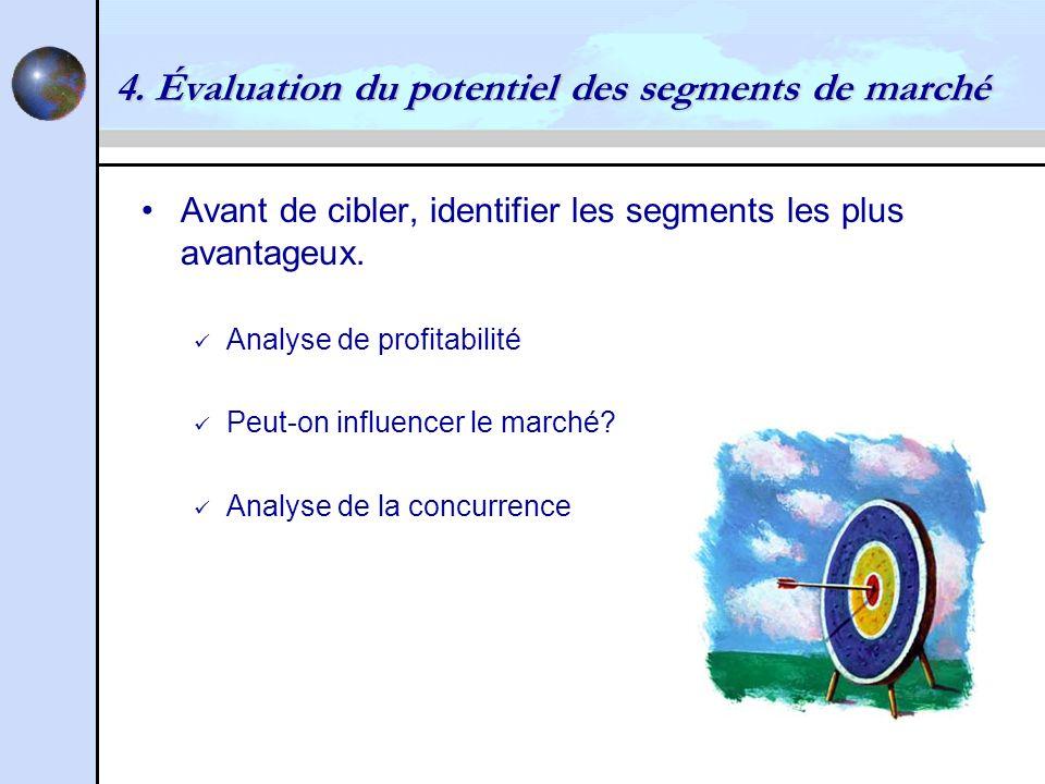 4. Évaluation du potentiel des segments de marché