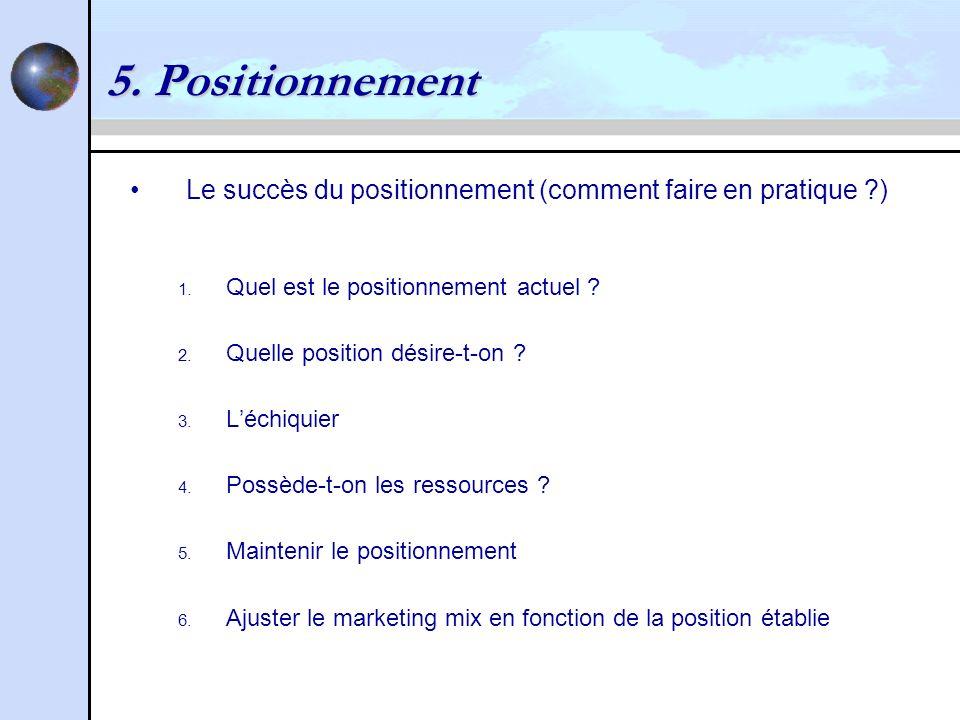 5. Positionnement Le succès du positionnement (comment faire en pratique ) Quel est le positionnement actuel