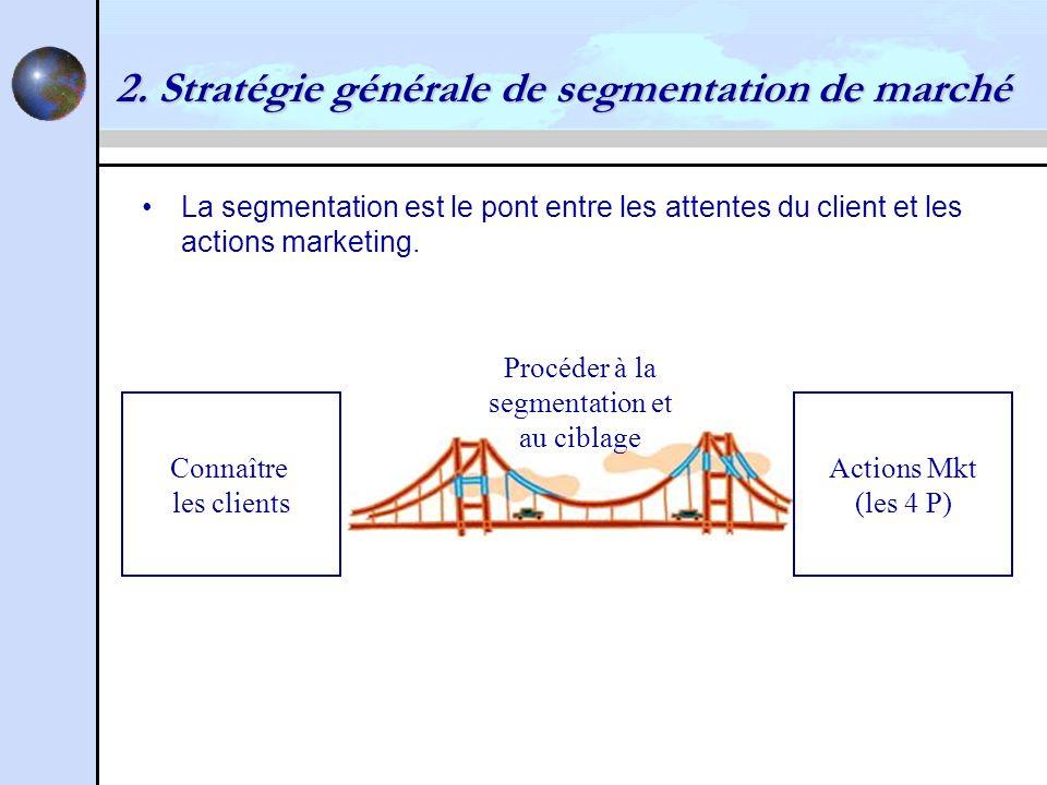 2. Stratégie générale de segmentation de marché