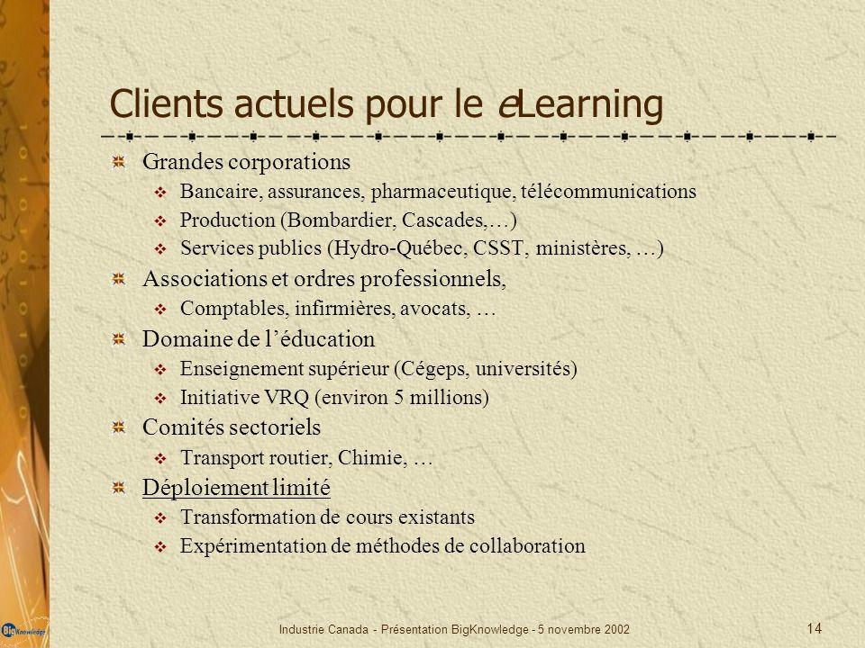 Clients actuels pour le eLearning