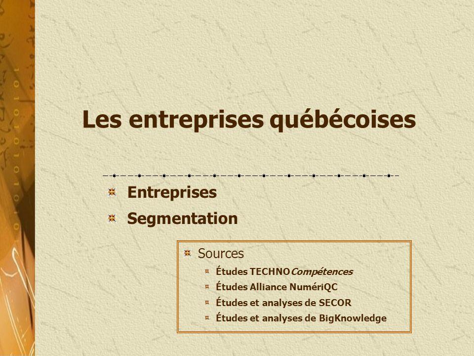 Les entreprises québécoises