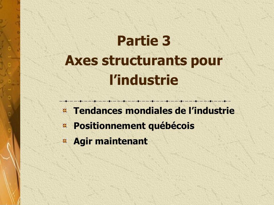 Partie 3 Axes structurants pour l'industrie