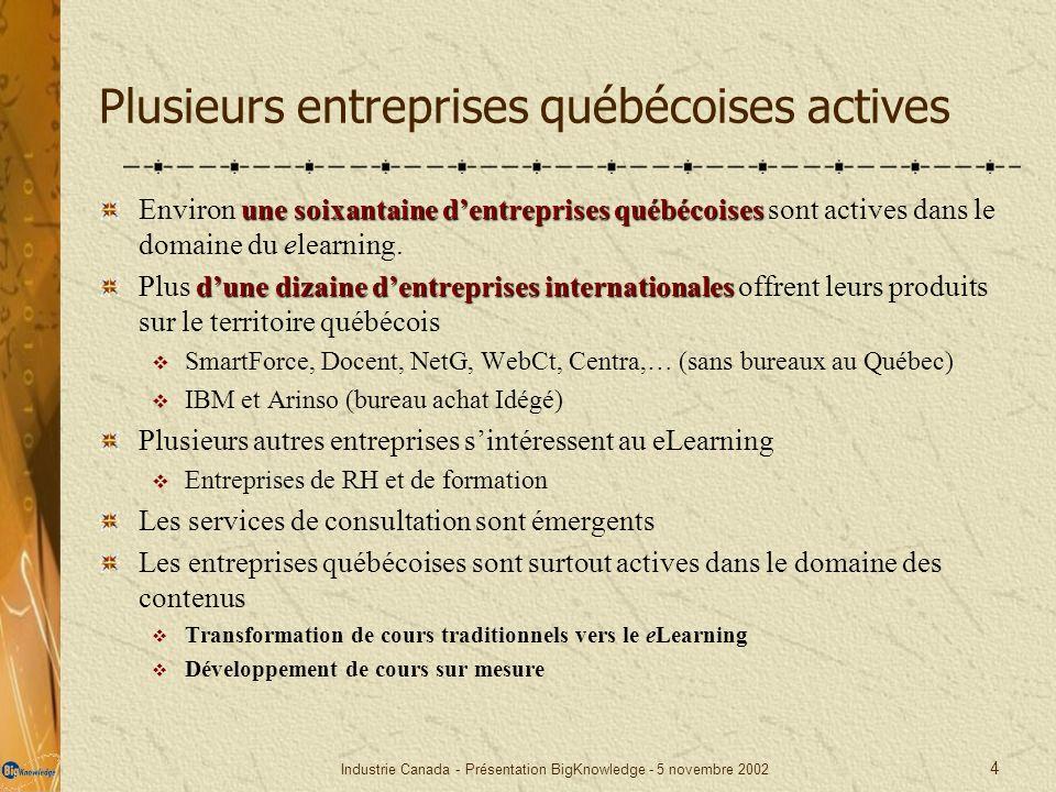 Plusieurs entreprises québécoises actives