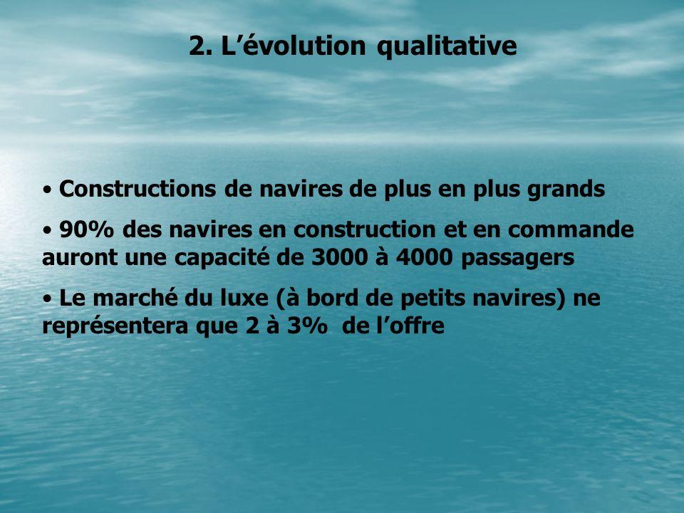 2. L'évolution qualitative