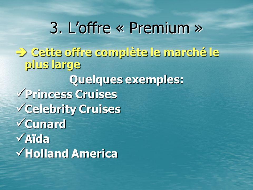 3. L'offre « Premium »  Cette offre complète le marché le plus large