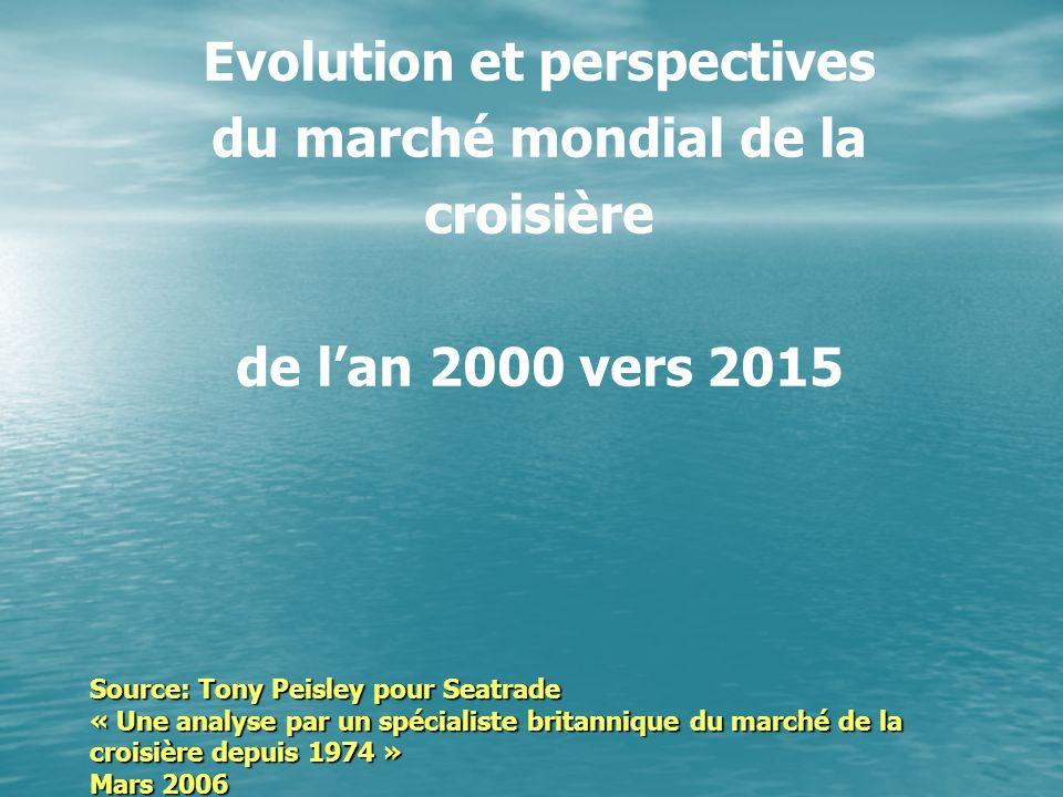 Evolution et perspectives du marché mondial de la croisière de l'an 2000 vers 2015