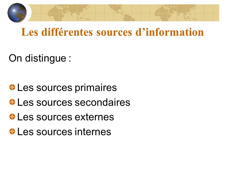 Les différentes sources d'information