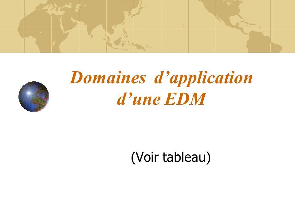 Domaines d'application d'une EDM
