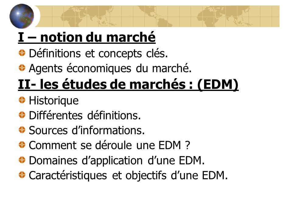 II- les études de marchés : (EDM)