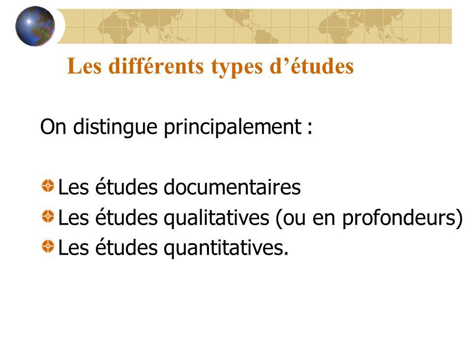 Les différents types d'études