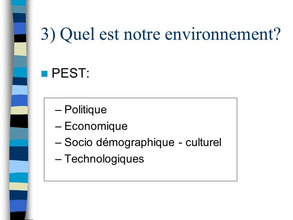 3) Quel est notre environnement