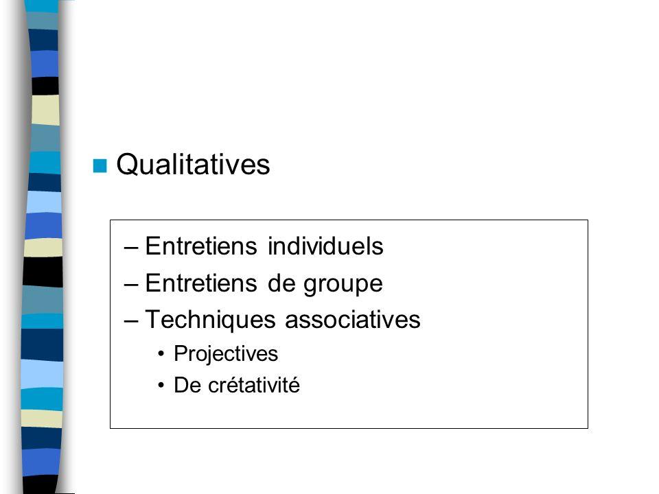 Qualitatives Entretiens individuels Entretiens de groupe