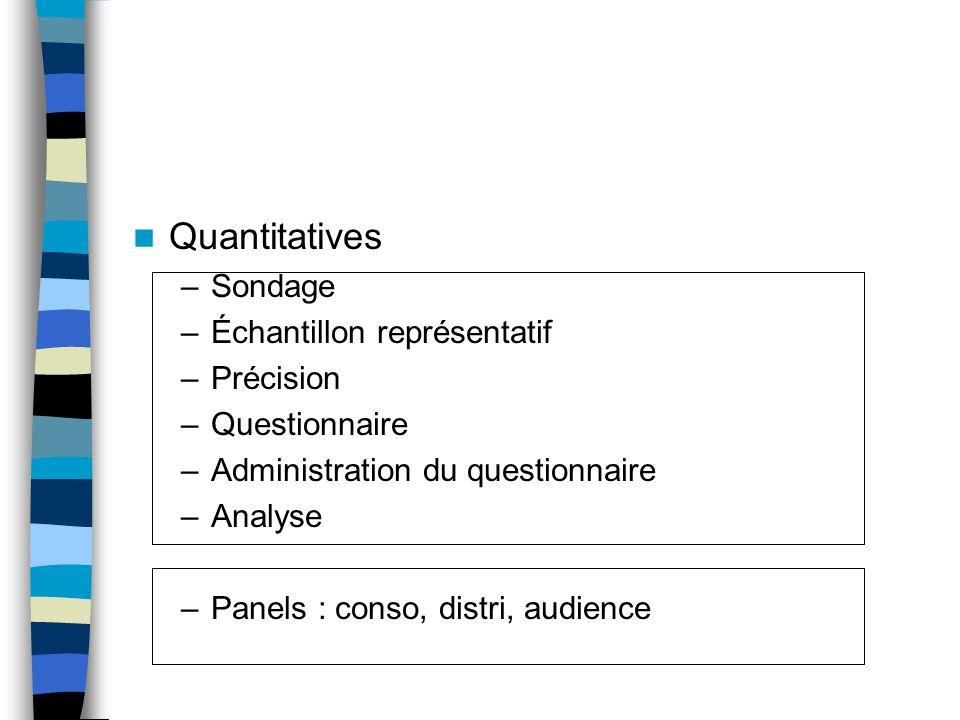 Quantitatives Sondage Échantillon représentatif Précision